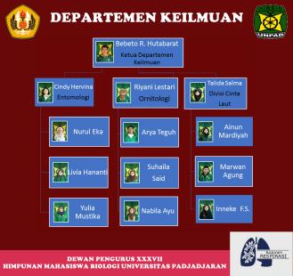 Departemen Keilmuan DP XXXVII