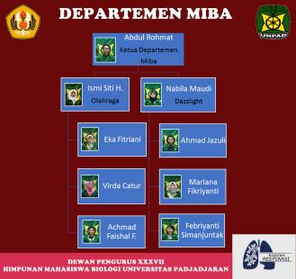 Departemen MIBA DP XXXVII