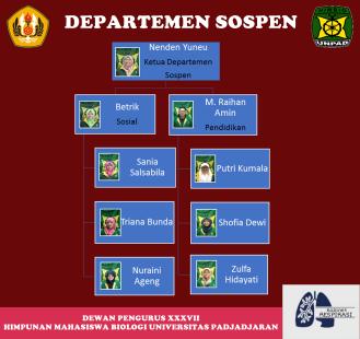 Departemen Sospen DP XXXVII
